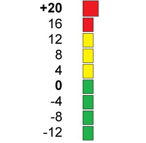 meter_peak_small
